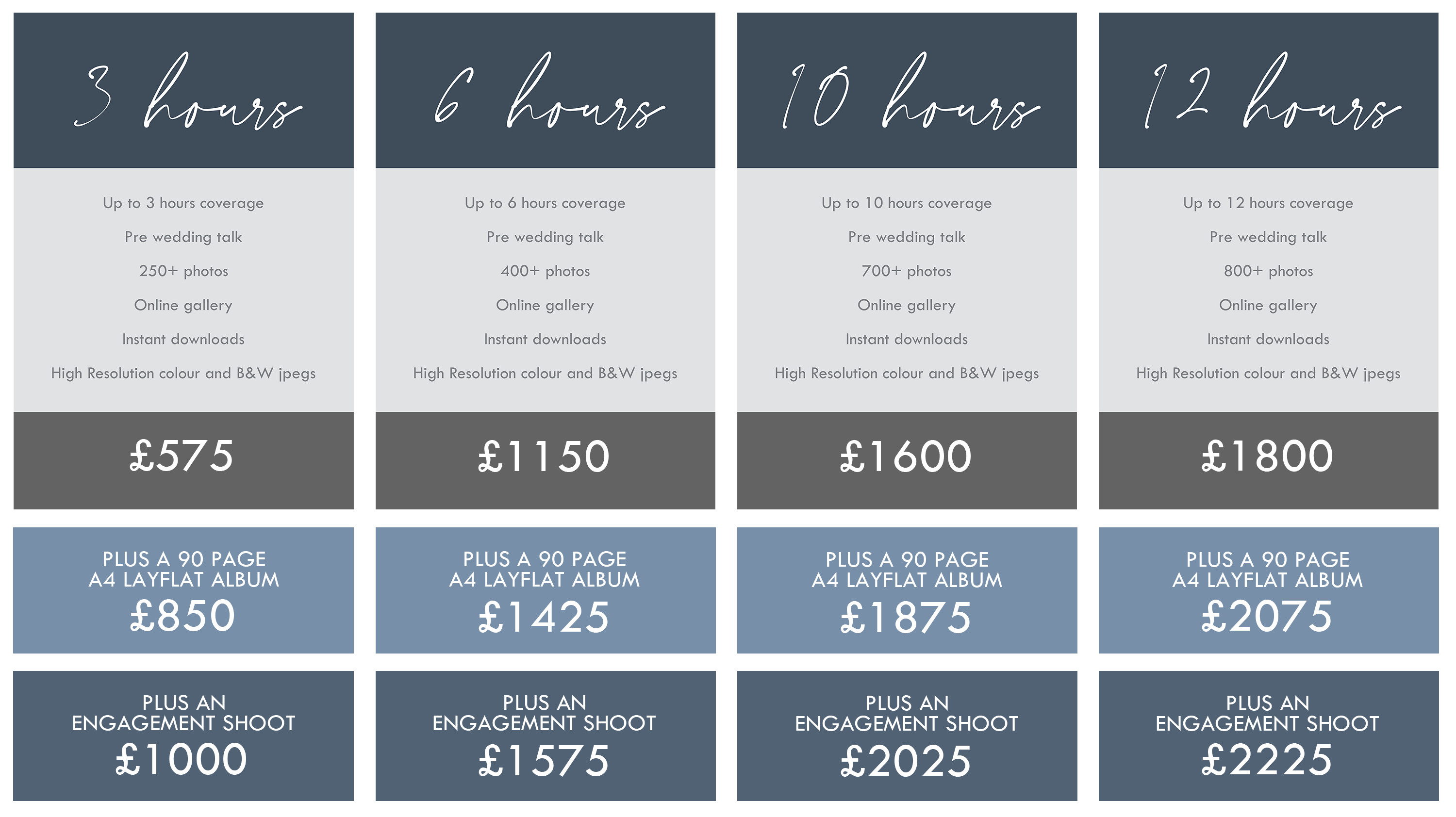 PRICES 2021 Wedding Photographer Cornwall